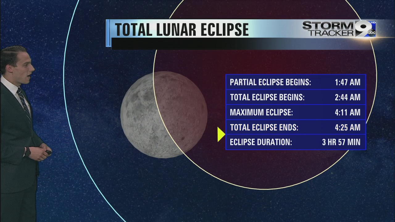 Image for Total Lunar Eclipse to be seen Wednesday morning
