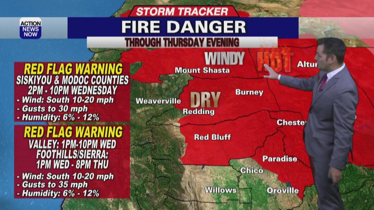 Image for Storm Tracker Forecast: Stronger winds & high fire danger Wednesday