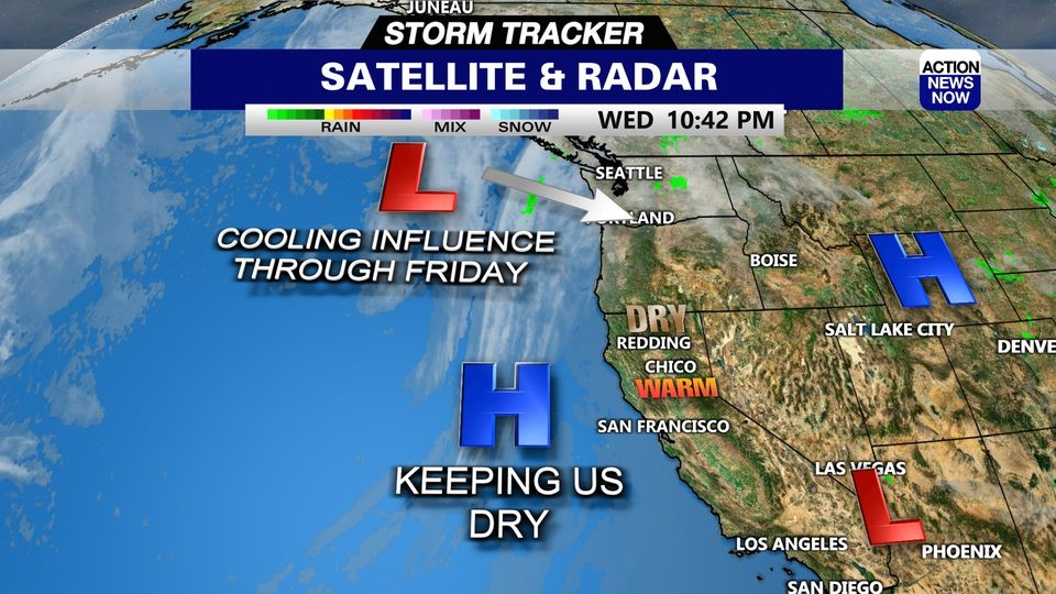 Image for Storm Tracker Forecast: Cooling through Friday with weekend fire danger ahead