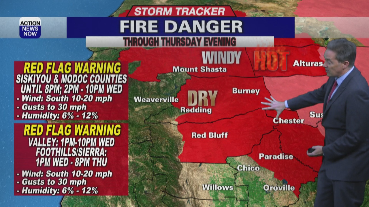 Image for Storm Tracker Forecast - Stronger Wind And Higher Fire Danger