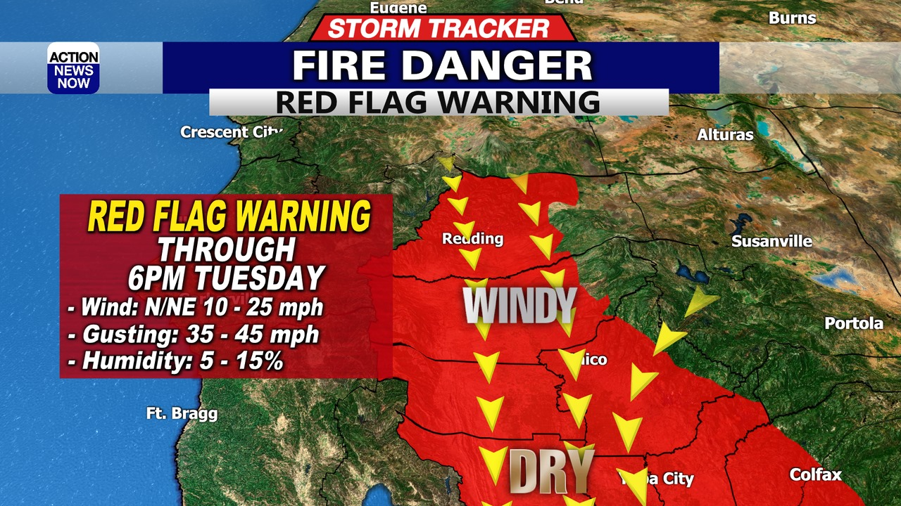 Image for Storm Tracker Forecast: Red Flag Warning for high fire danger persists