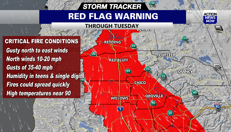 Image for Storm Tracker Forecast: Red Flag Warning extended through Tuesday