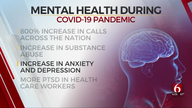 Mental Health Impacted By COVID-19 Pandemic, Healthier Oklahoma Coalition Says