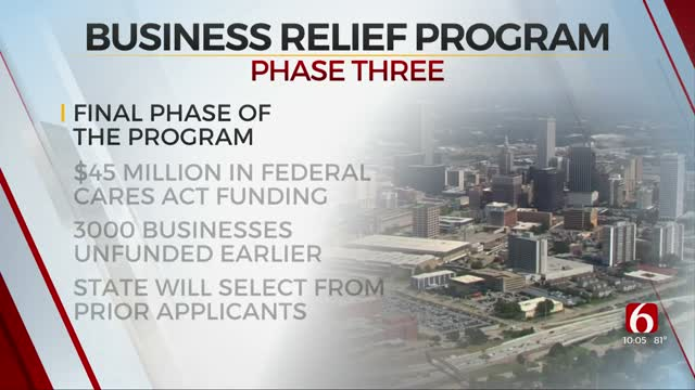 State Dedicates $45 Million To Business Relief Applicants Still In Need