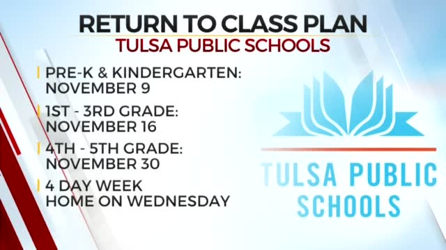 TPS Board Of Education Votes To Return Elementary Students To In-Person Classes 4-Days A Week