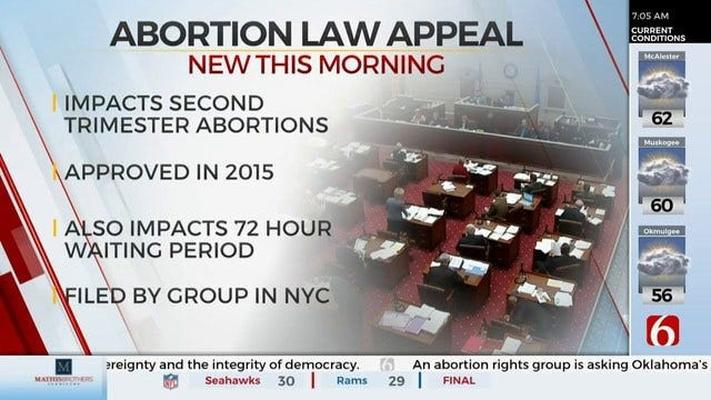 Abortion Rights Group File Appeal To Block Oklahoma laws