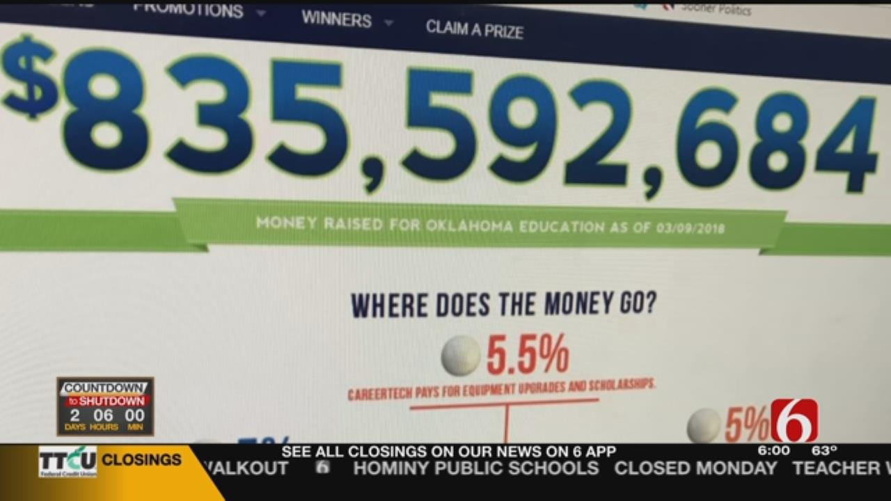 Lottery Only Marginally Helped Fund Education, Tax Policy Experts Say
