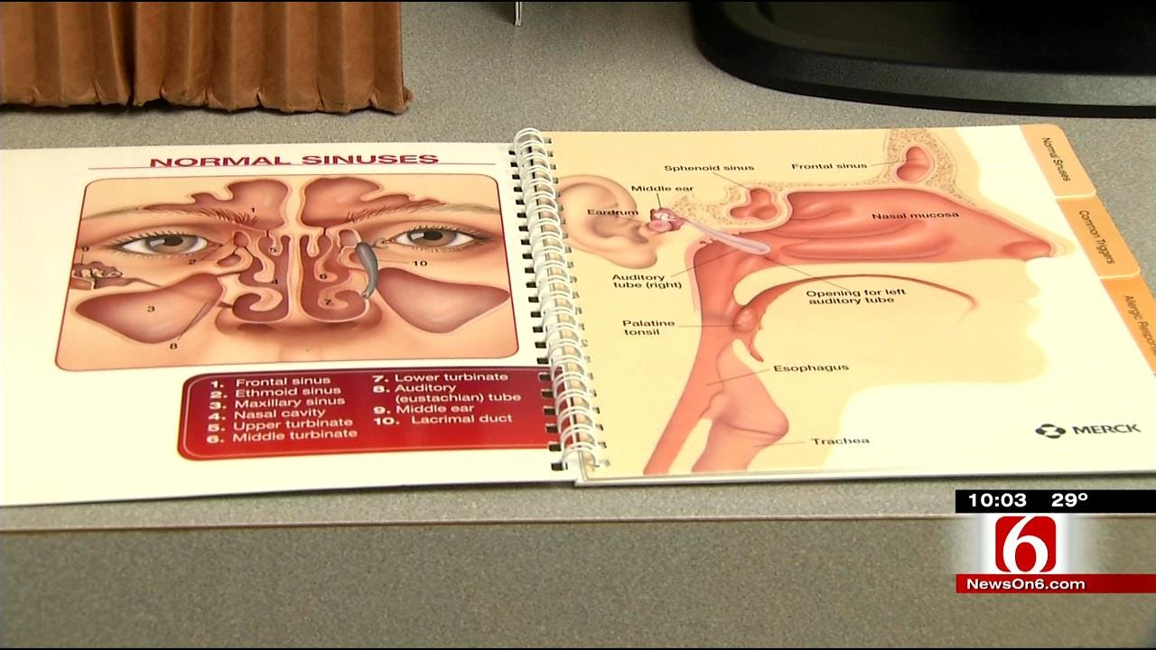 Expert: Fluctuating Oklahoma Temperature Wreaks Havoc On Sinuses
