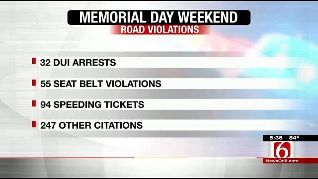 Tulsa County Memorial Day Patrol Yields 32 DUI Arrests