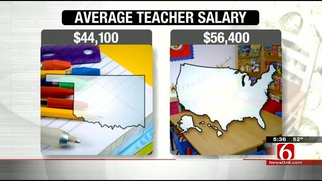 Tulsa Schools Seeing Fewer Teacher Applicants Due To Low Pay