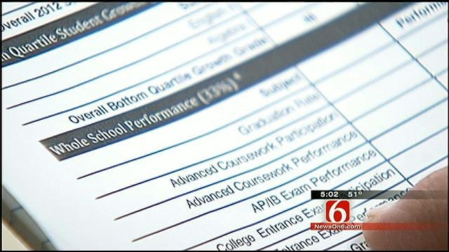 Tulsa Schools React To A-F Grade Reports