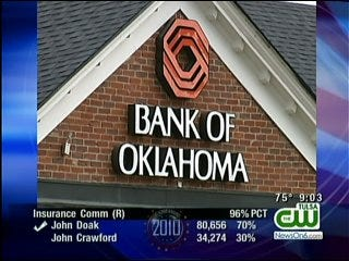 Lawsuit Alleges Bank Of Oklahoma Maximized Overdraft Fees To Increase Profits