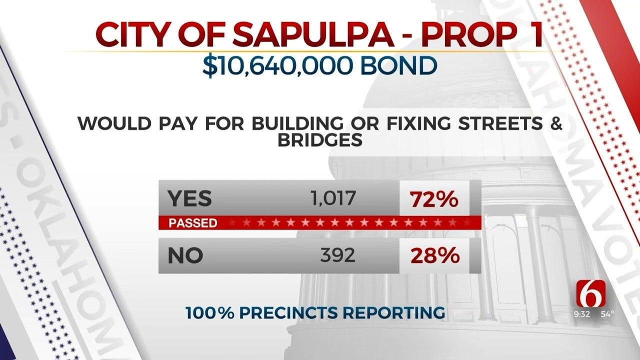 Sapulpa Passes Propositions For $40 Million Bond Package