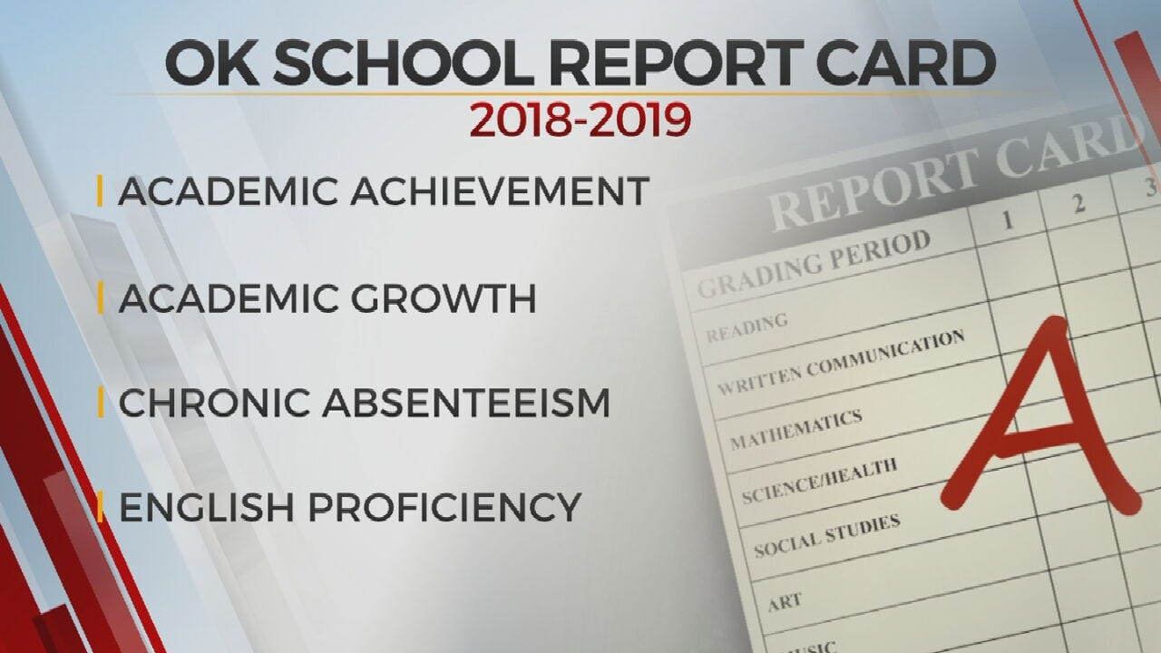 State Education Department Releases School Report Cards