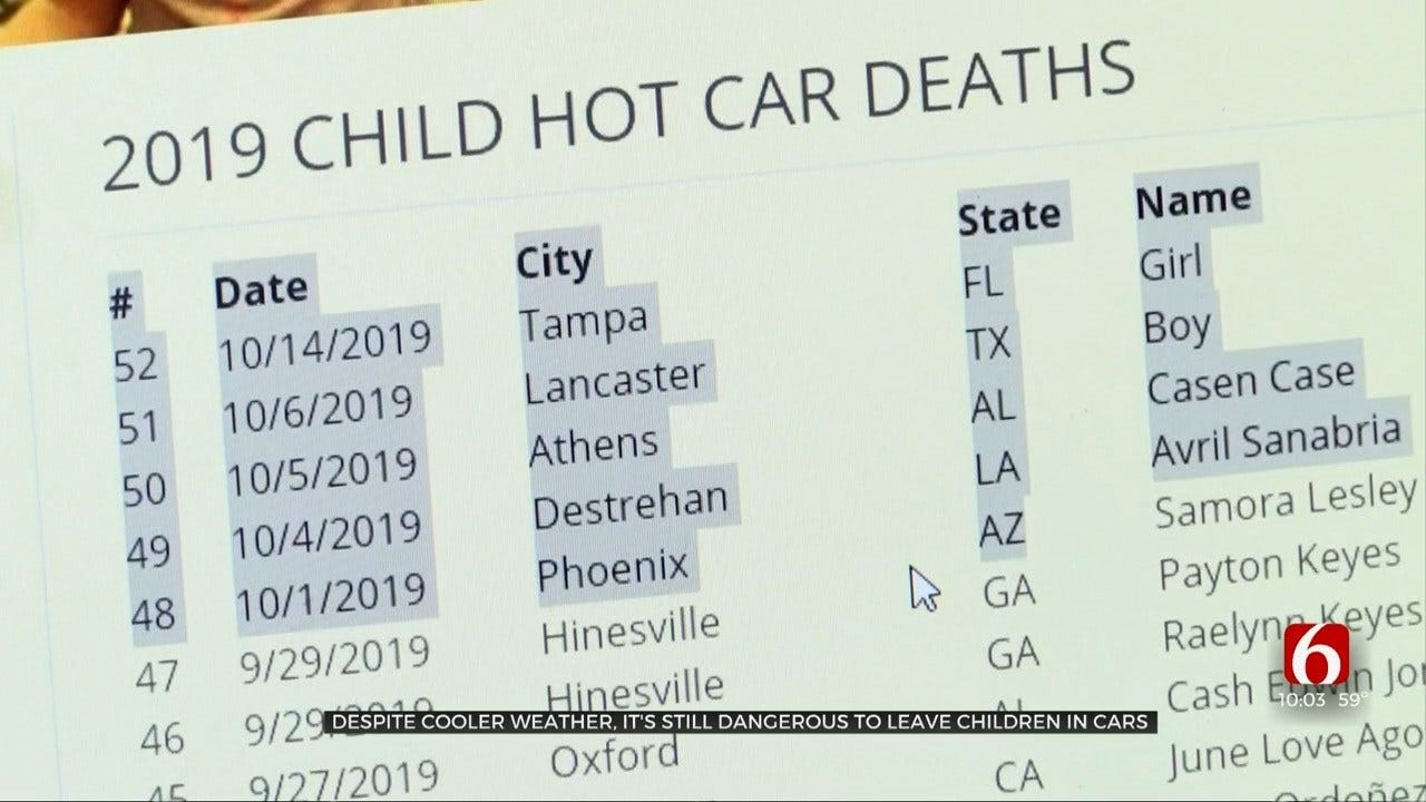 National Nonprofit Claims Worst October In History For Children In Hot Cars