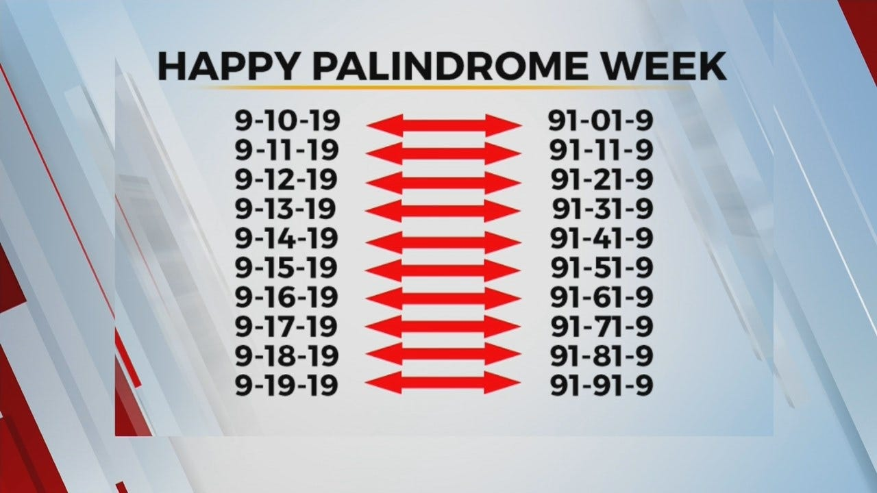 WATCH: Palindrome Week Starts, Last For This Century