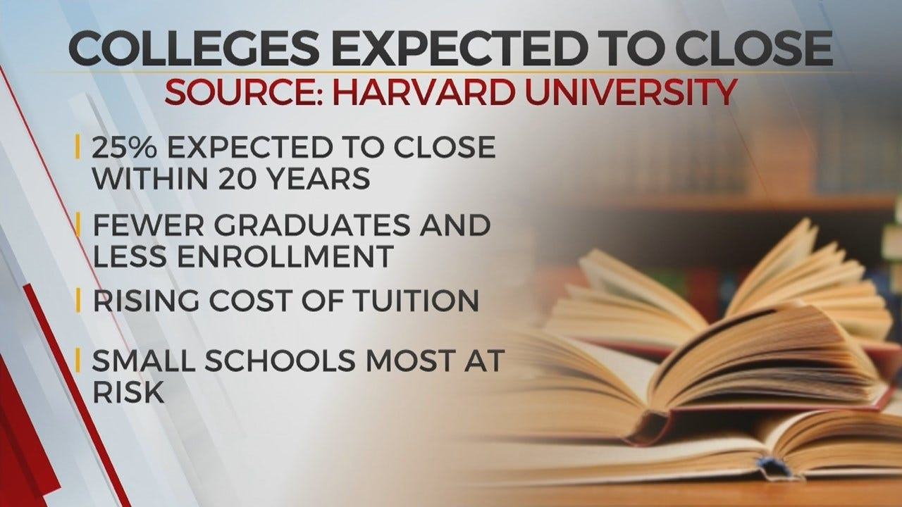 Expert Predicts 25% Of Colleges Will 'Fail' In The Next 20 Years