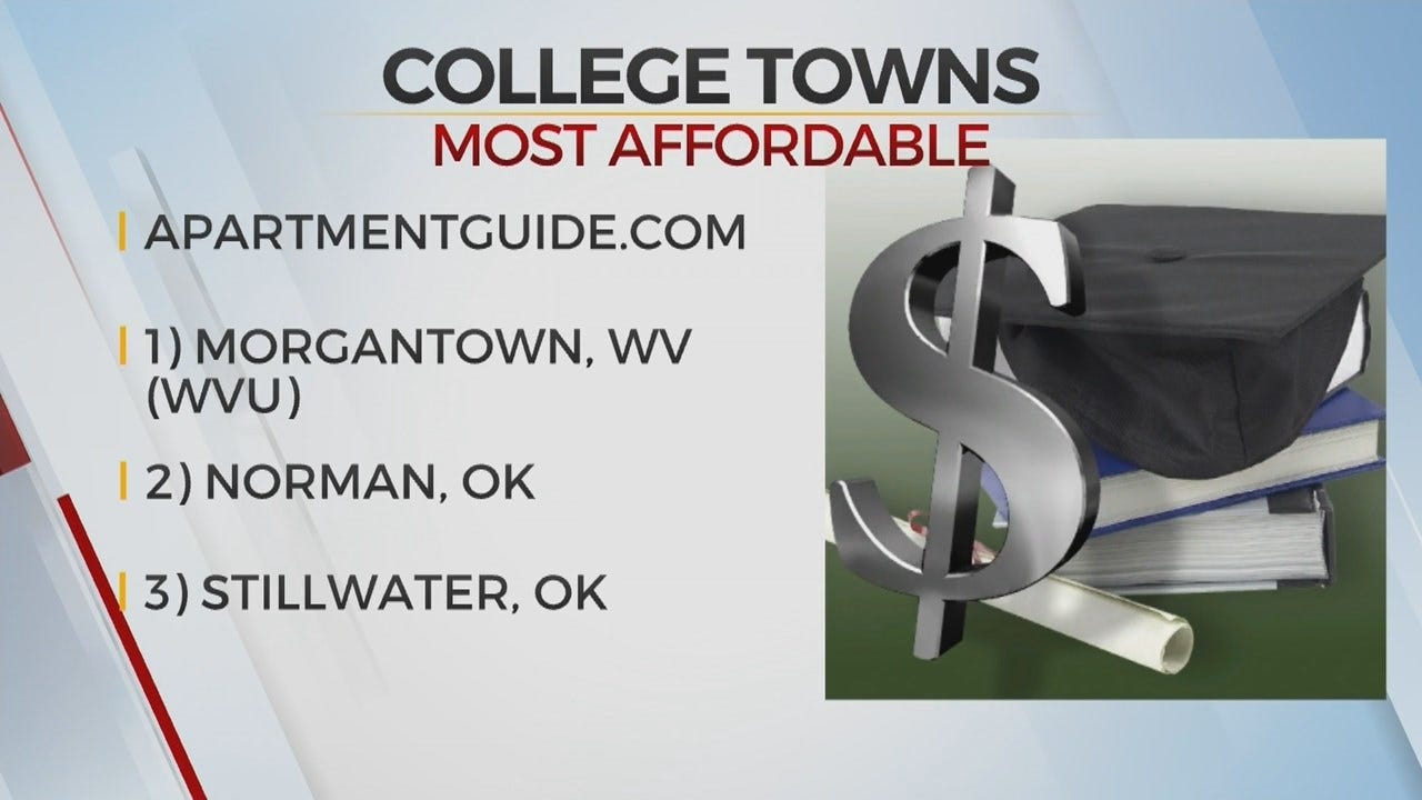 WATCH: 2 Places In Oklahoma Make Most Affordable College Town List