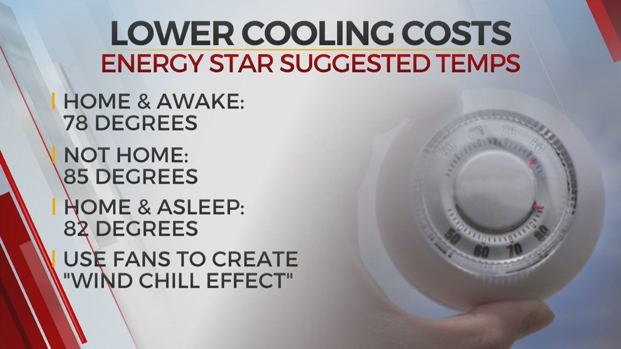Thermostat Recommendations From Energy Star For Maximum Efficiency