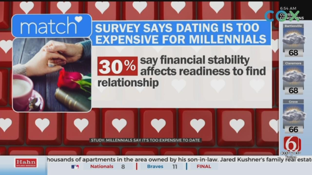 WATCH: Millennials Think Dating Is Too Expensive, Says Survey