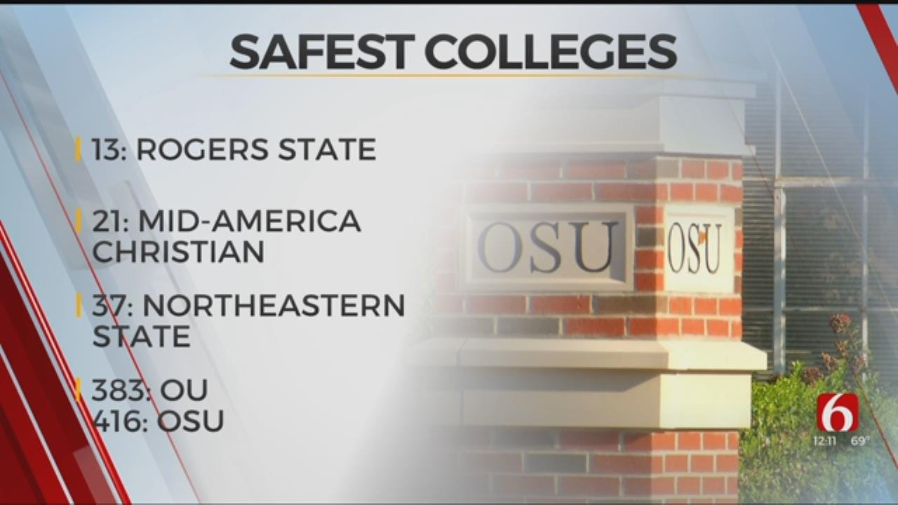 3 Oklahoma Colleges Rank Among Safest In Country, Study Says