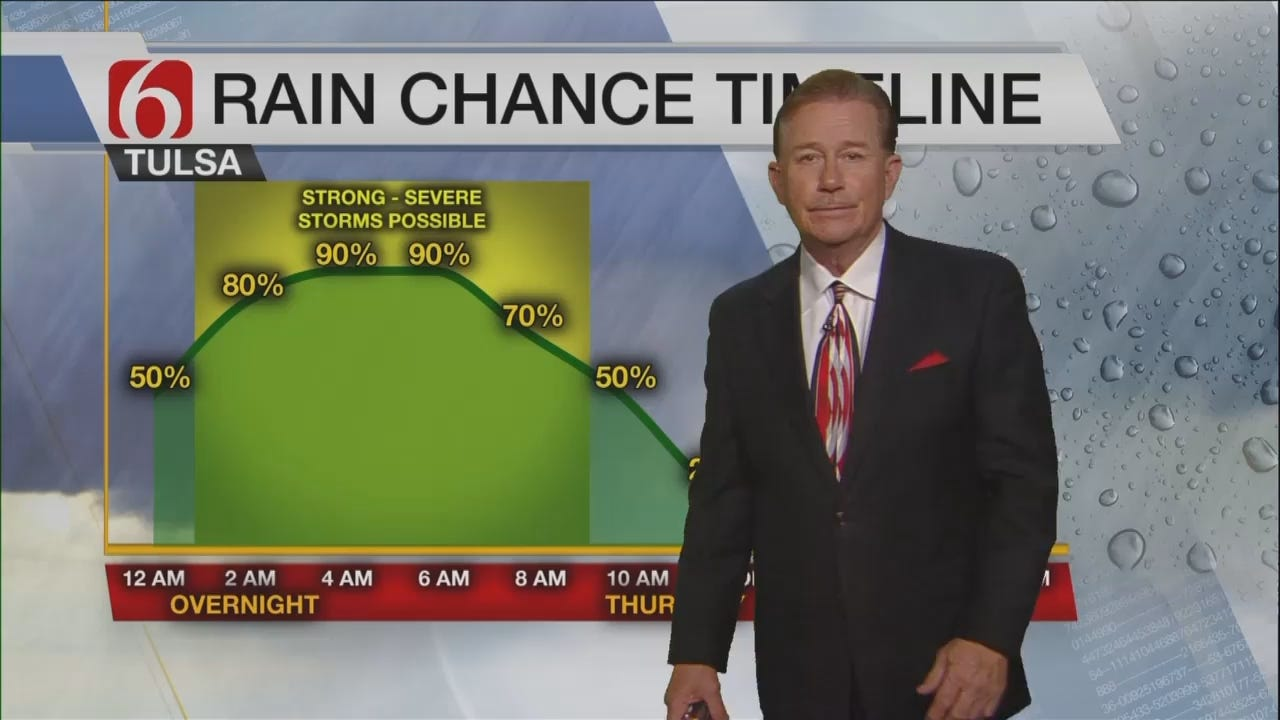 Overnight WED WX.mp4