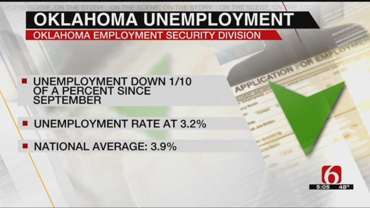 Oklahoma's Unemployment Rate On Downward Trend