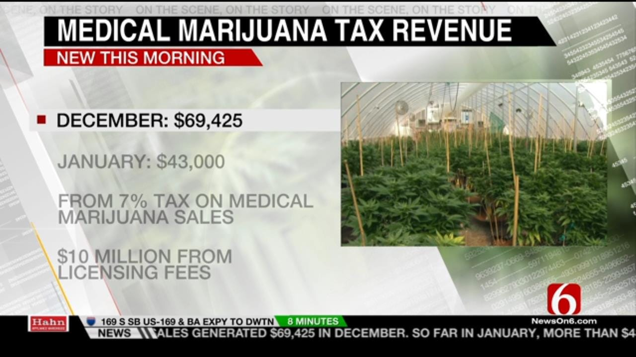 Medical Marijuana Sales Reached Nearly $1M In December