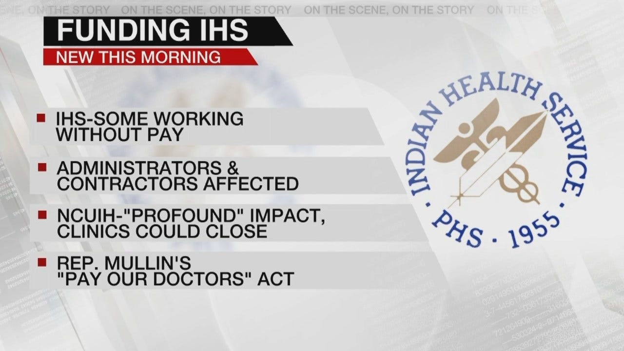 Funding IHS During The Partial Government Shutdown