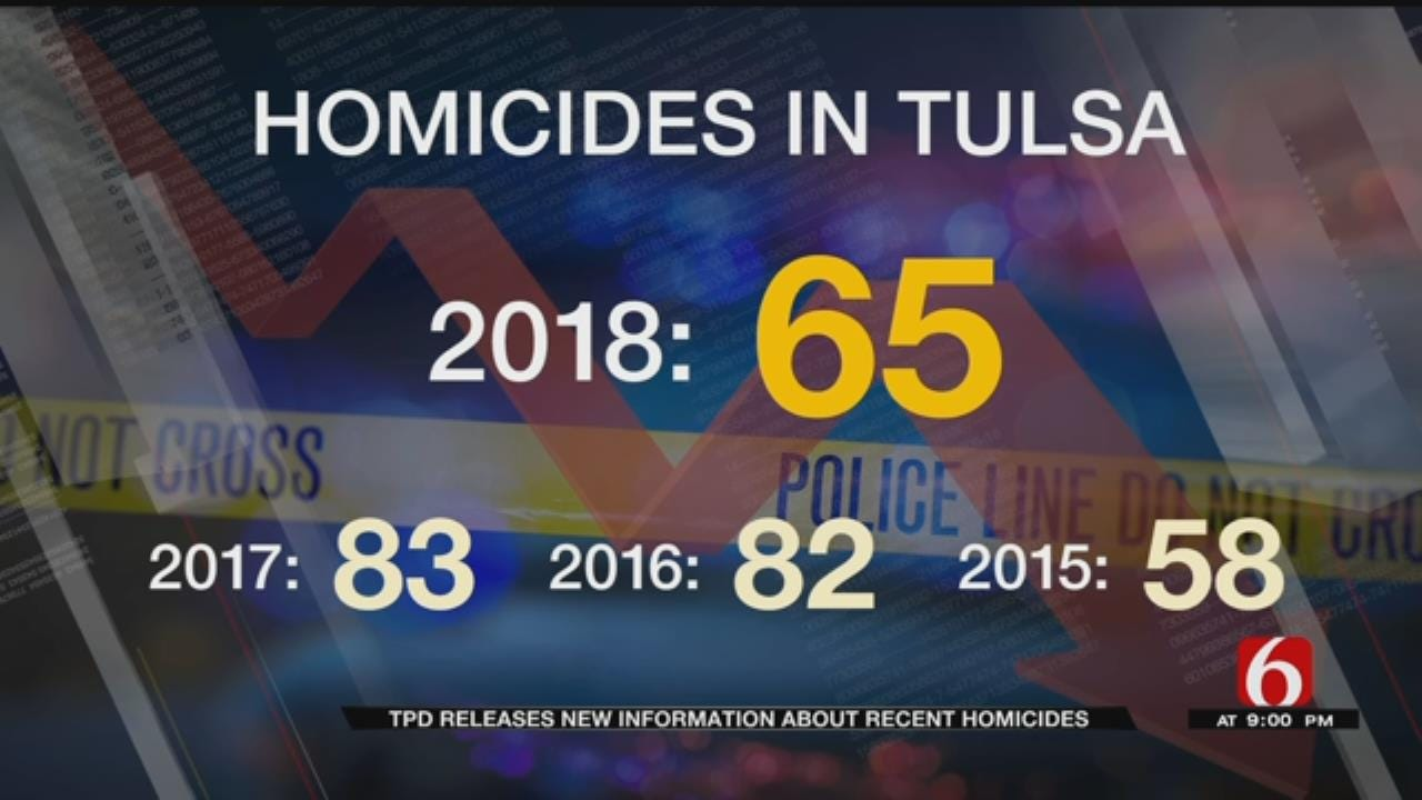 Tulsa Police Identify Victims In Recent Homicides
