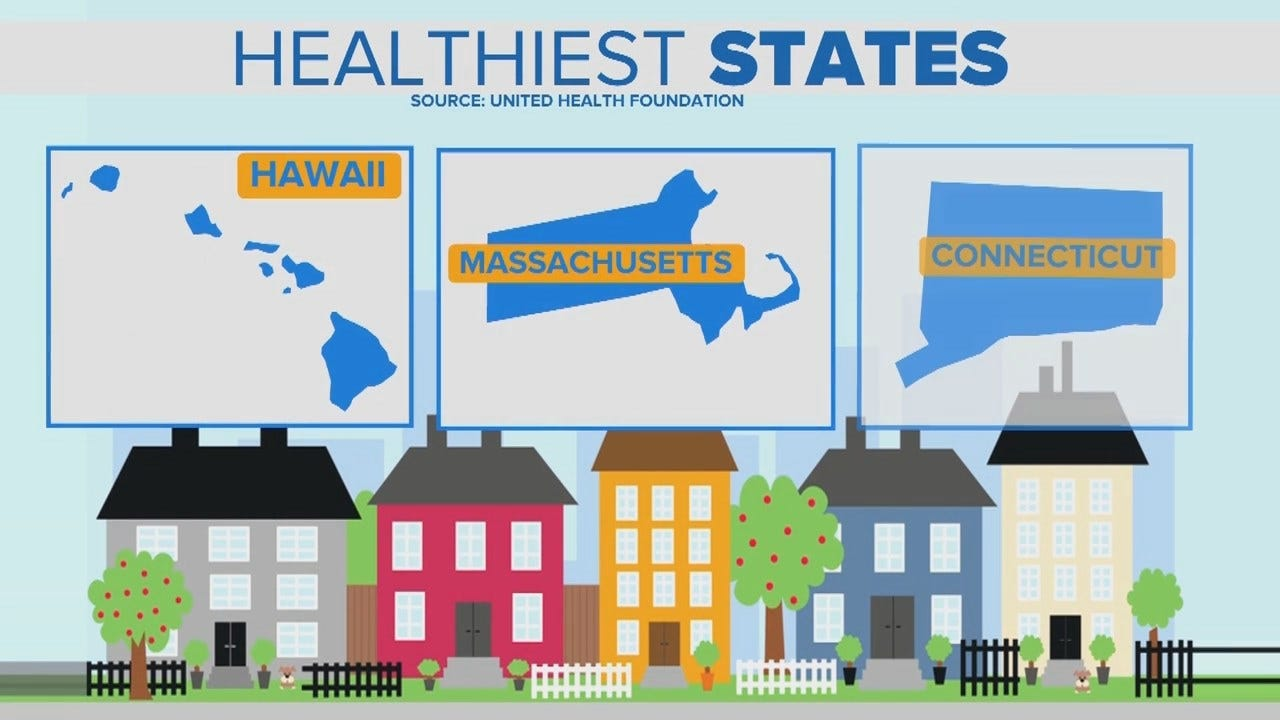 Healthy States Report