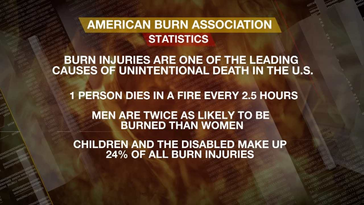 Medical Professionals Worry Frigid Temps Could Bring More House Fires, Victims