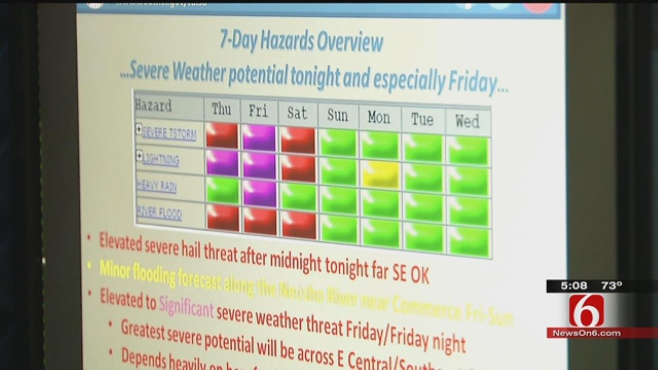 Long Squall Line Prompted Tornado Warnings On Tuesday, NWS Says