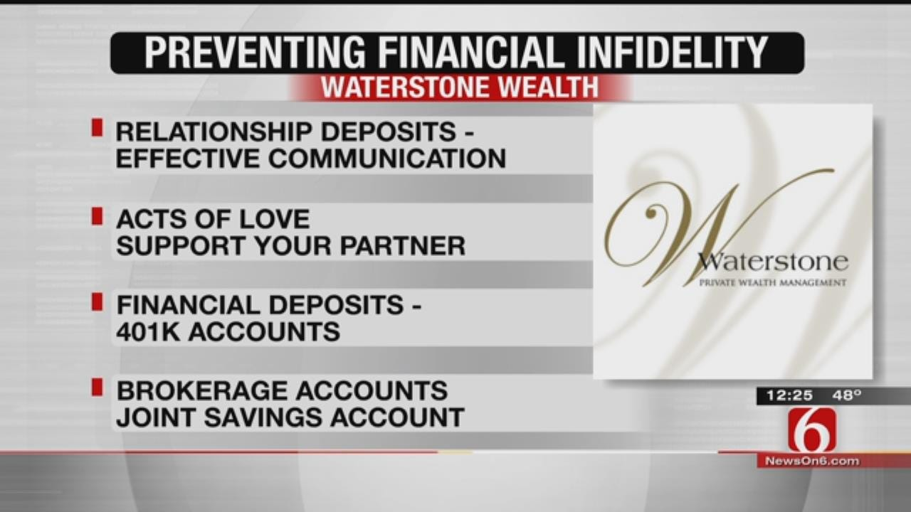 Preventing Financial Infidelity