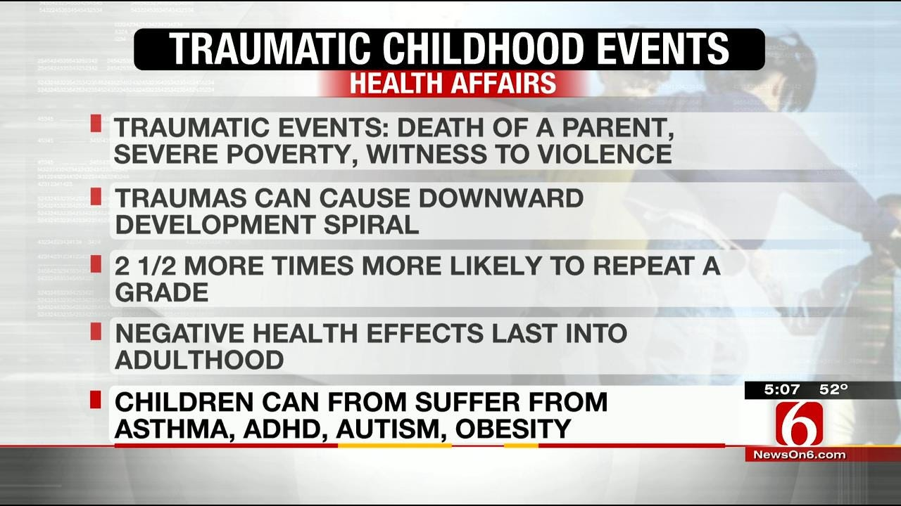 Study Says 1 In 3 Oklahoma Kids Experience Traumatic Events