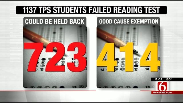 'Good Cause' Exemptions Shrinking Number Of Held Back TPS Students