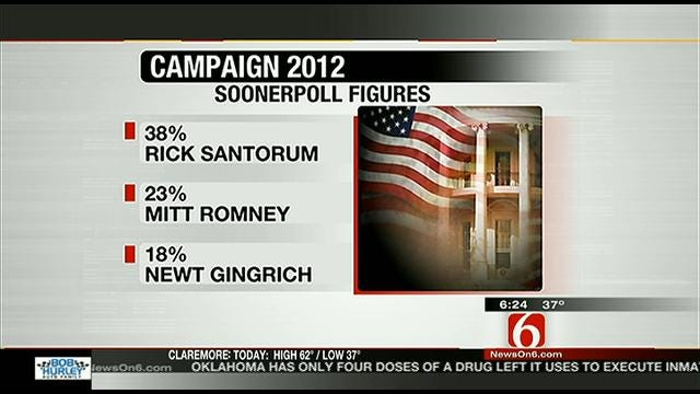 Latest SoonerPoll Shows Santorum With Lead In Oklahoma