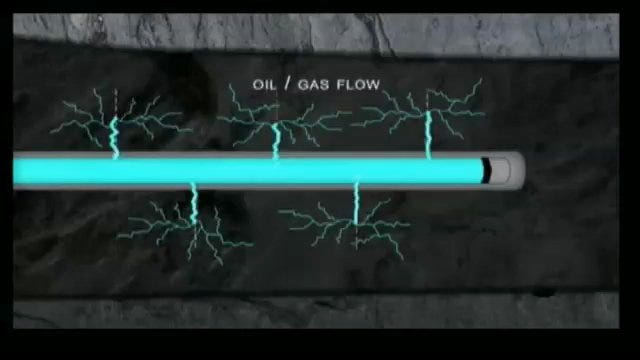 The Hydraulic Fracturing Process
