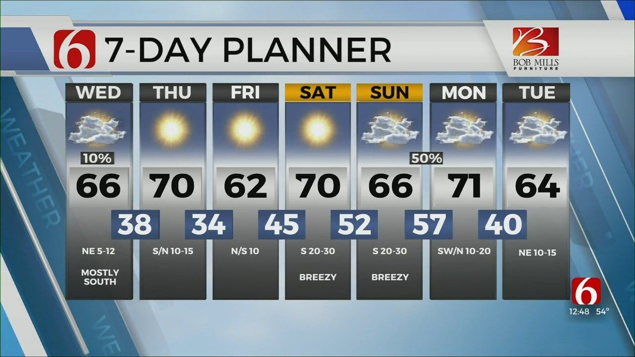 Wednesday Afternoon Forecast With Sawyer Wells
