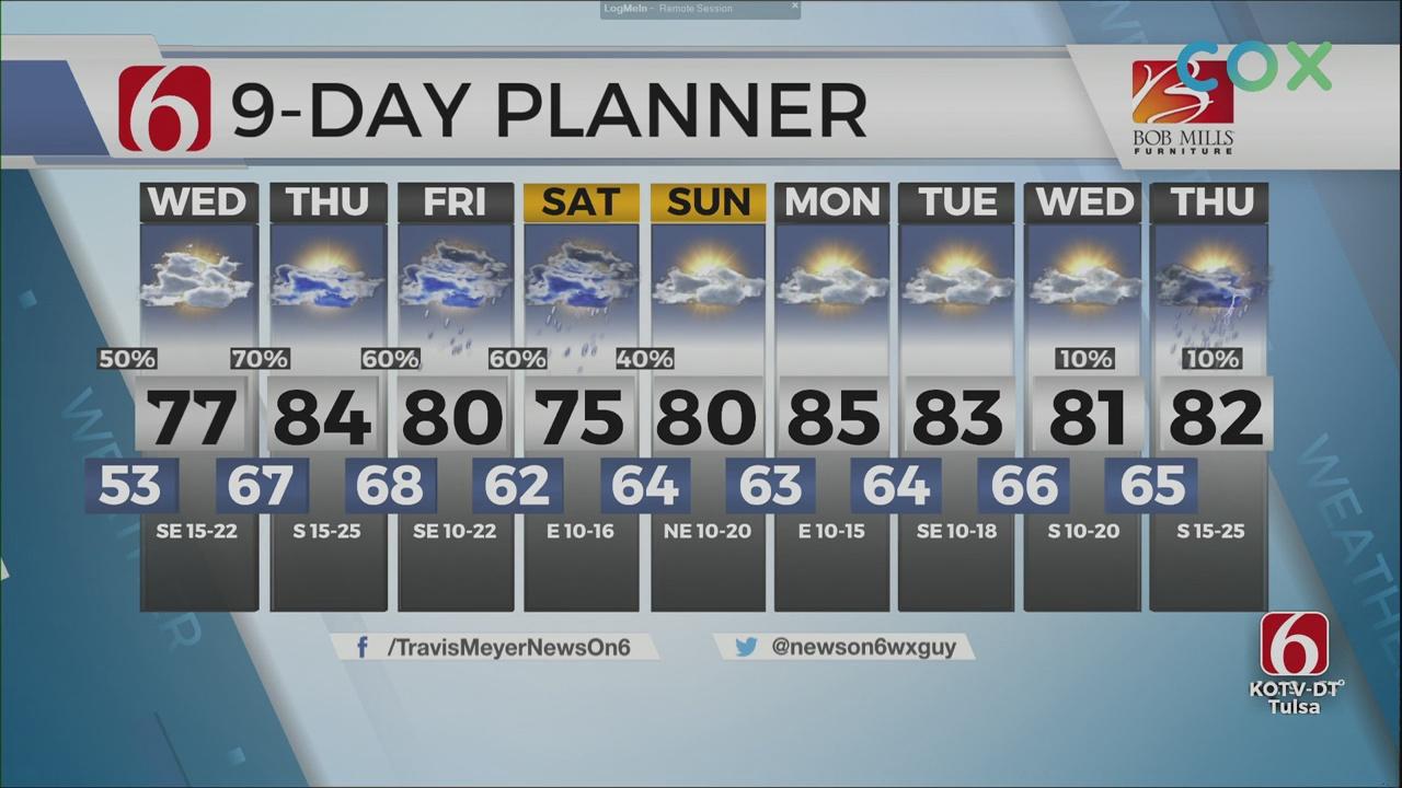 Wednesday Forecast With Travis Meyer