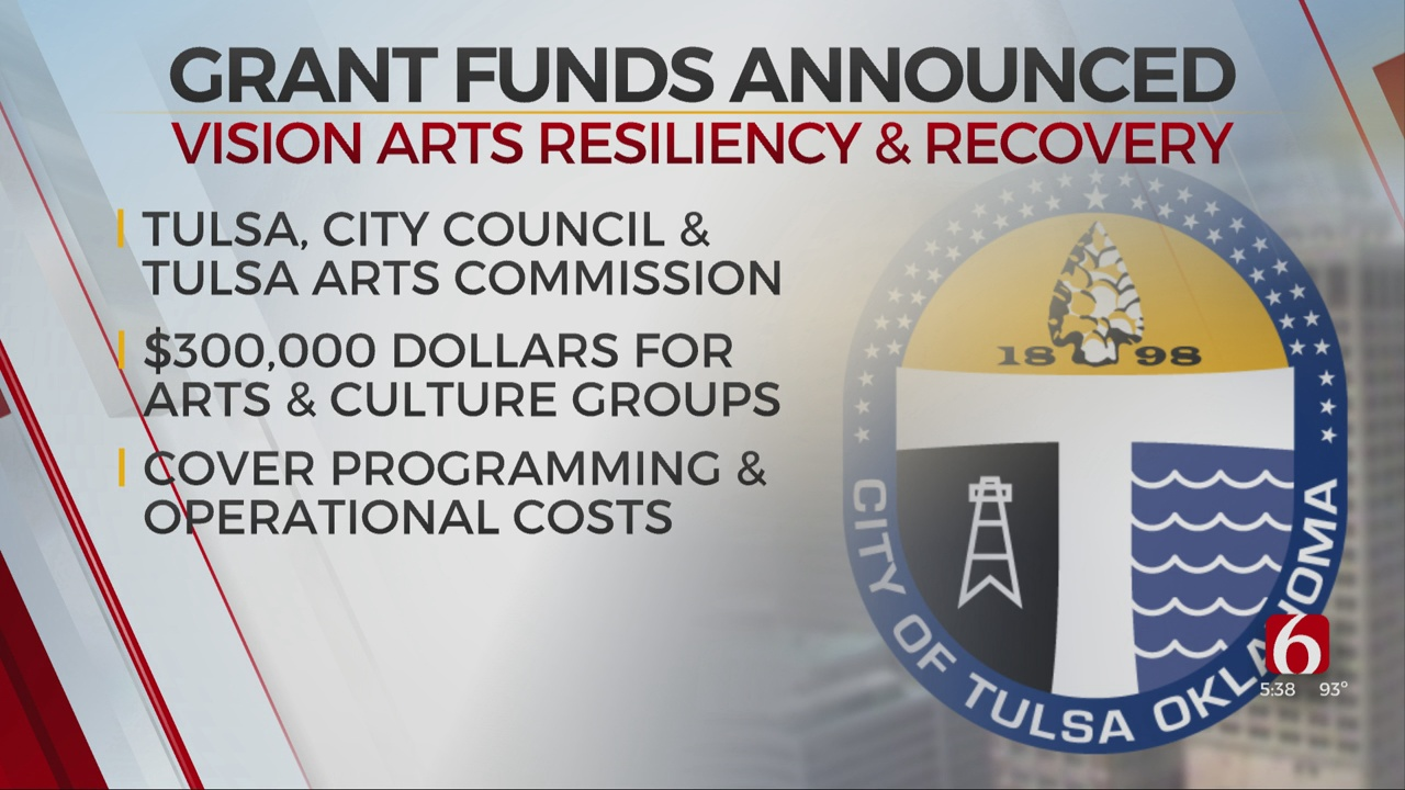 Vision Arts Resiliency and Recovery Grantees For Tulsa Organizations