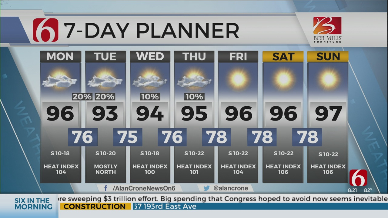Mid-Morning Forecast With Alan Crone