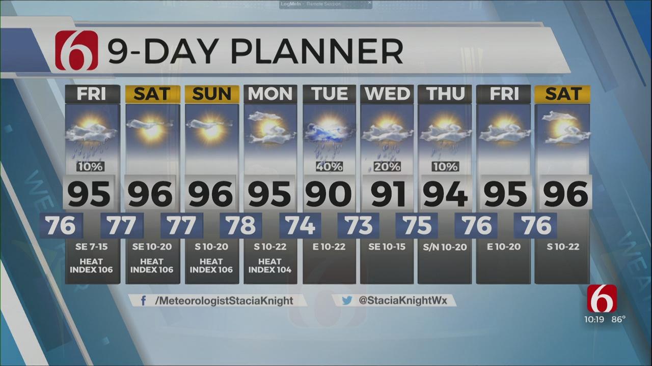 Friday Forecast With Stacia Knight