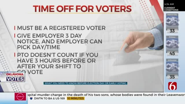 Employees Allowed PTO To Vote, According To State Statute