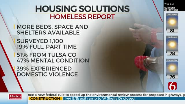 New Report Shows Tulsa Homelessness Increased 3 Percent