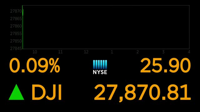 Watch: New York Stock Exchange Opens