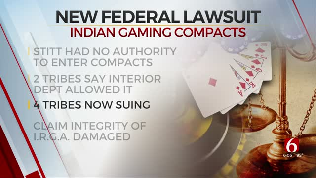Four Oklahoma Tribes File New Federal Lawsuit Over Gaming Compacts