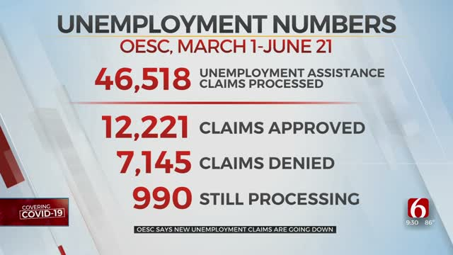 OESC Says Amount Of New Unemployment Claims Trend Downwards
