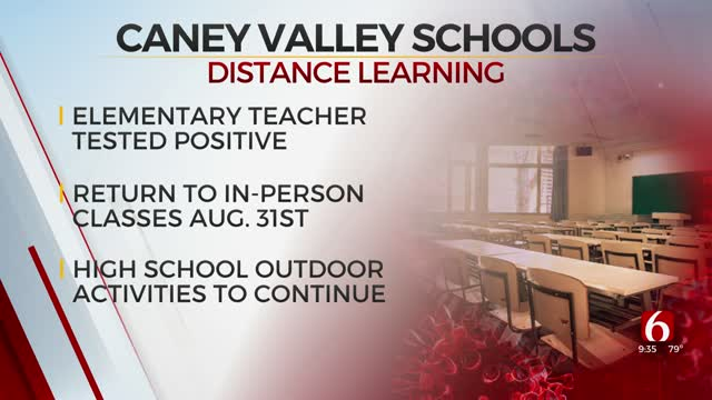 Caney Valley Schools Go Virtual After Staff Member Tests Positive COVID-19 Test
