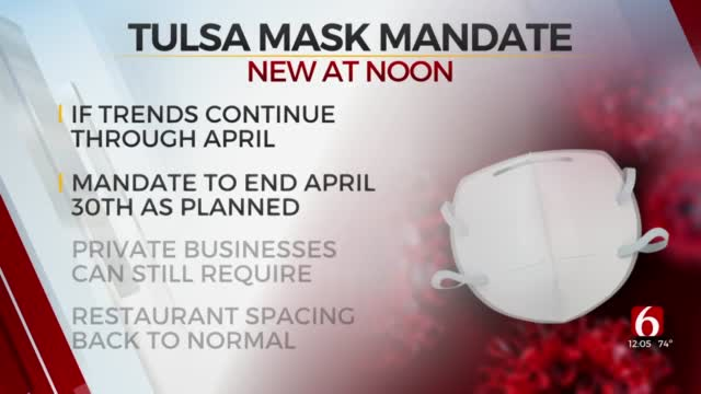 Tulsa Mayor Supports Letting Mask Mandate Expire If COVID-19 Numbers Remain Low